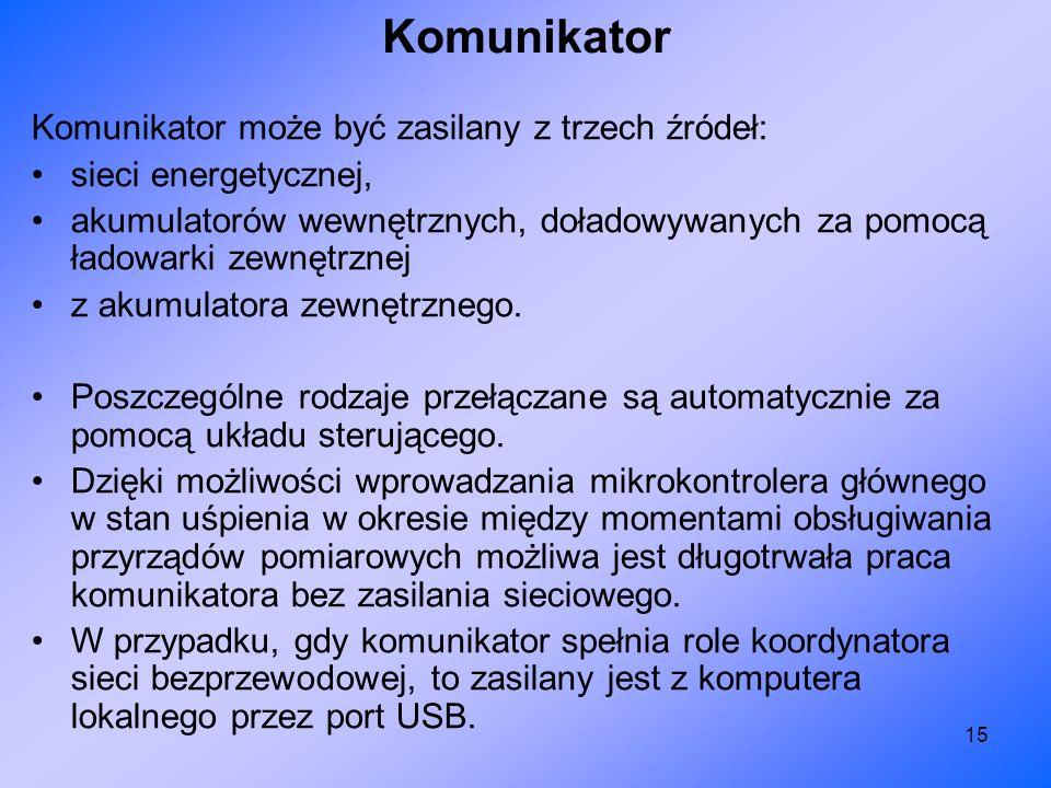 15 Komunikator może być zasilany z trzech źródeł: sieci energetycznej, akumulatorów wewnętrznych, doładowywanych za pomocą ładowarki zewnętrznej z aku