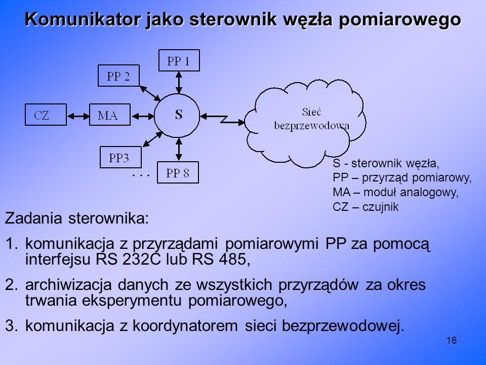 16 Zadania sterownika: 1.komunikacja z przyrządami pomiarowymi PP za pomocą interfejsu RS 232C lub RS 485, 2.archiwizacja danych ze wszystkich przyrzą