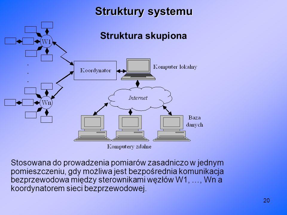 20 Struktura skupiona Stosowana do prowadzenia pomiarów zasadniczo w jednym pomieszczeniu, gdy możliwa jest bezpośrednia komunikacja bezprzewodowa mię