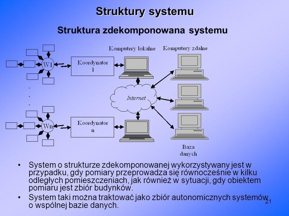 21 Struktura zdekomponowana systemu System o strukturze zdekomponowanej wykorzystywany jest w przypadku, gdy pomiary przeprowadza się równocześnie w k