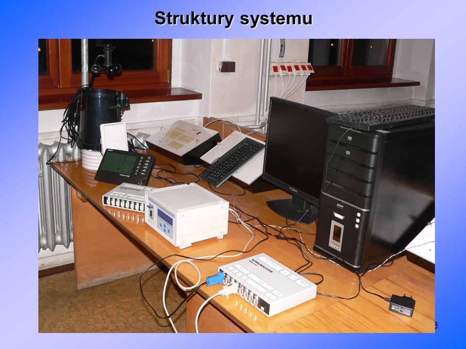 23 Struktury systemu