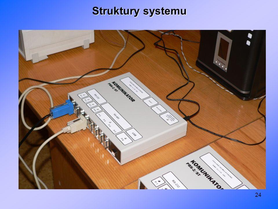 24 Struktury systemu
