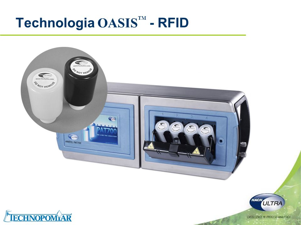 Copyright 2006 Hach Ultra Analytics – Page 10 Technologia OASIS TM - RFID