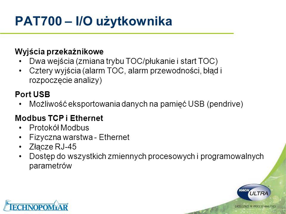 Copyright 2006 Hach Ultra Analytics – Page 14 PAT700 – I/O użytkownika Wyjścia przekaźnikowe Dwa wejścia (zmiana trybu TOC/płukanie i start TOC) Czter