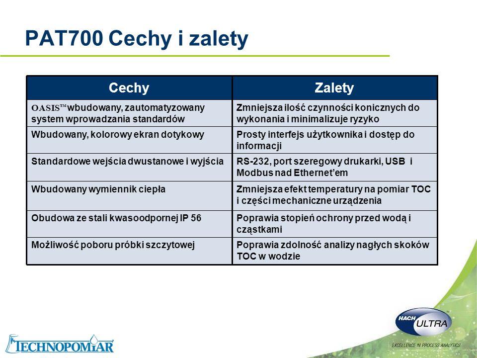 Copyright 2006 Hach Ultra Analytics – Page 18 PAT700 Cechy i zalety Poprawia zdolność analizy nagłych skoków TOC w wodzie Możliwość poboru próbki szcz