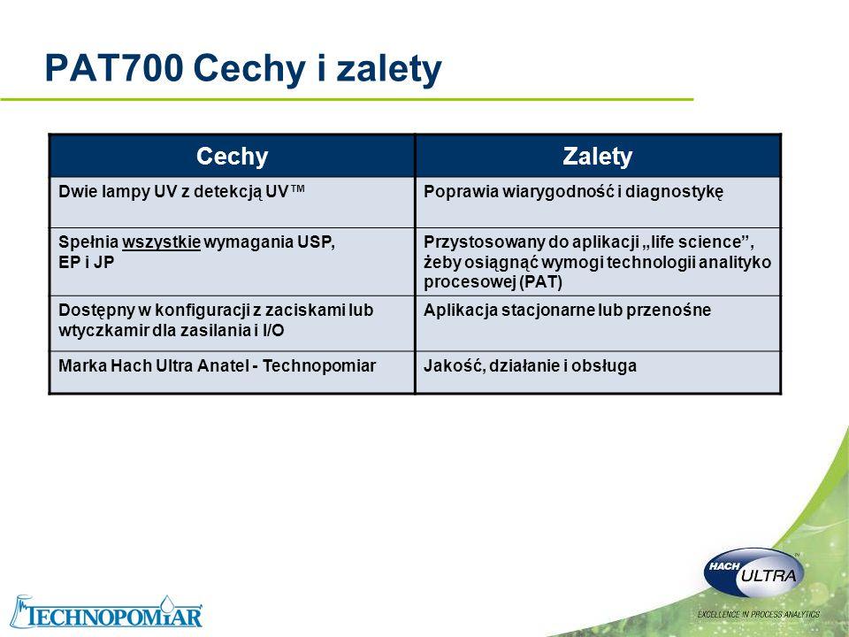 Copyright 2006 Hach Ultra Analytics – Page 19 PAT700 Cechy i zalety CechyZalety Dwie lampy UV z detekcją UVPoprawia wiarygodność i diagnostykę Spełnia
