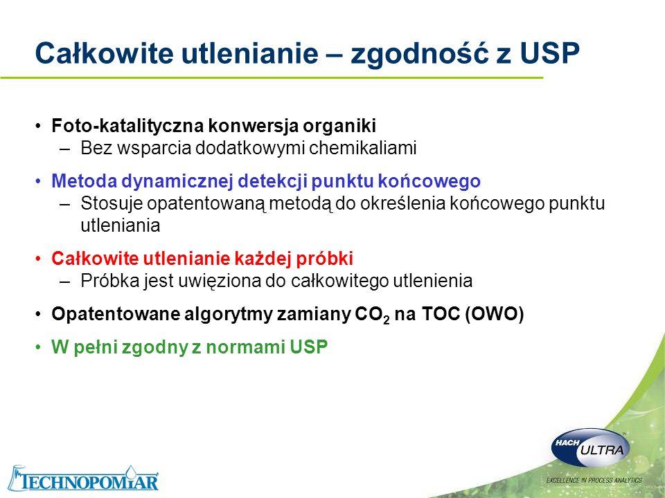 Copyright 2006 Hach Ultra Analytics – Page 6 PAT700 – z wiedzy i przeciw ryzyku USP Ogólny Węgiel Organiczny USP Przewodność USP Wody do iniekcji USP Wody okulistyczne EP 2.2.38 Przewodność EP 2.2.44 Ogólny Węgiel Organiczny JP 21 CFR Część 11 ASTM E55.03