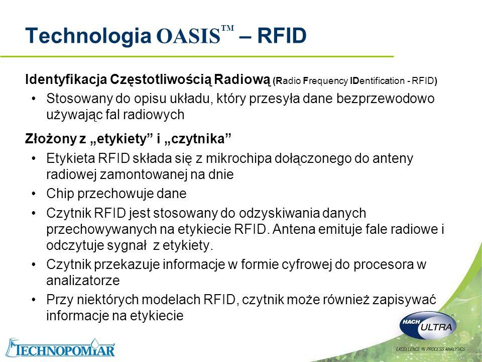 Copyright 2006 Hach Ultra Analytics – Page 9 Technologia OASIS TM – RFID Identyfikacja Częstotliwością Radiową (Radio Frequency IDentification - RFID)
