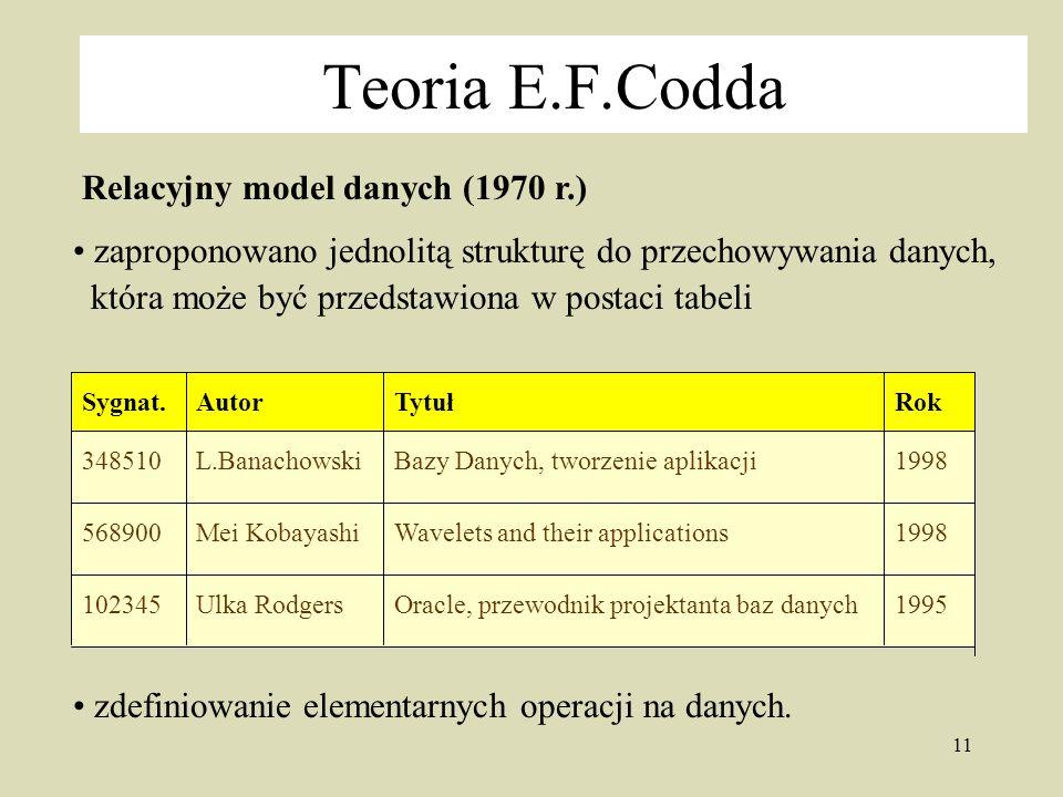 11 Teoria E.F.Codda Relacyjny model danych (1970 r.) RokTytułAutorSygnat.