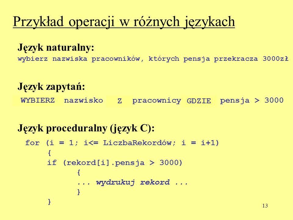 13 Przykład operacji w różnych językach Język naturalny: wybierz nazwiska pracowników, których pensja przekracza 3000zł Język zapytań: SELECT nazwisko FROM pracownicy WHERE pensja > 3000 WYBIERZ ZGDZIE Język proceduralny (język C): for (i = 1; i<= LiczbaRekordów; i = i+1) { if (rekord[i].pensja > 3000) {...