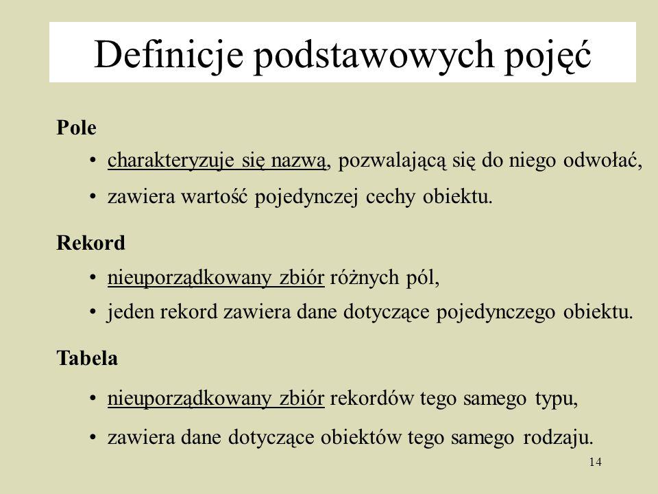14 Definicje podstawowych pojęć Pole charakteryzuje się nazwą, pozwalającą się do niego odwołać, zawiera wartość pojedynczej cechy obiektu.