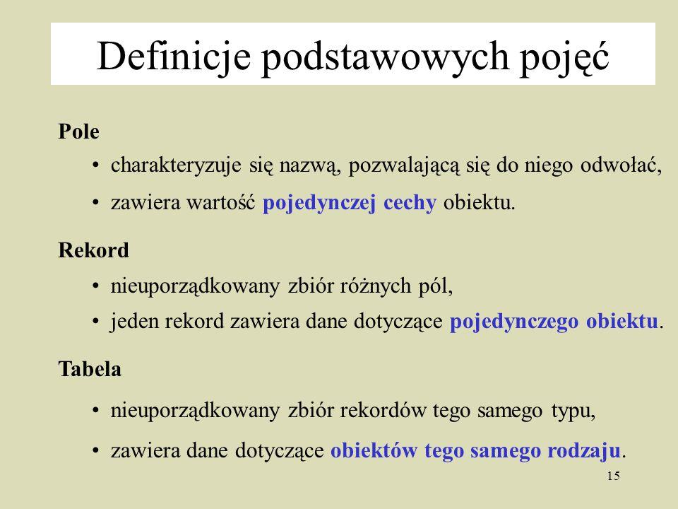 15 Definicje podstawowych pojęć Pole charakteryzuje się nazwą, pozwalającą się do niego odwołać, zawiera wartość pojedynczej cechy obiektu.