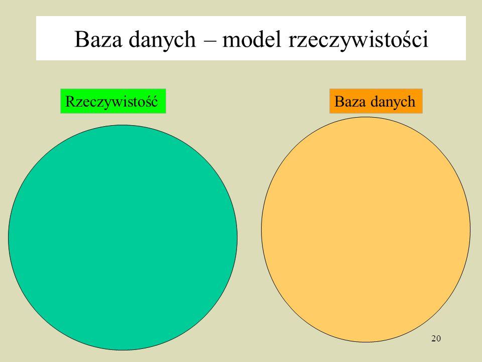 20 Baza danych – model rzeczywistości RzeczywistośćBaza danych
