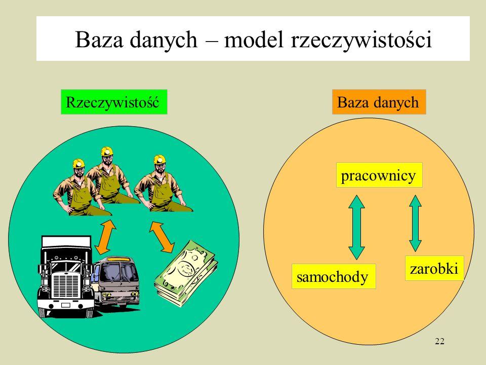 22 Baza danych – model rzeczywistości RzeczywistośćBaza danych pracownicy zarobki samochody
