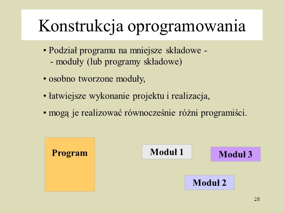 28 Podział programu na mniejsze składowe - - moduły (lub programy składowe) osobno tworzone moduły, łatwiejsze wykonanie projektu i realizacja, mogą je realizować równocześnie różni programiści.