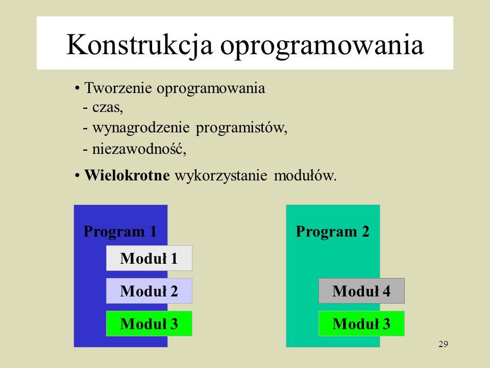 29 Program 1 Tworzenie oprogramowania - czas, - wynagrodzenie programistów, - niezawodność, Wielokrotne wykorzystanie modułów.