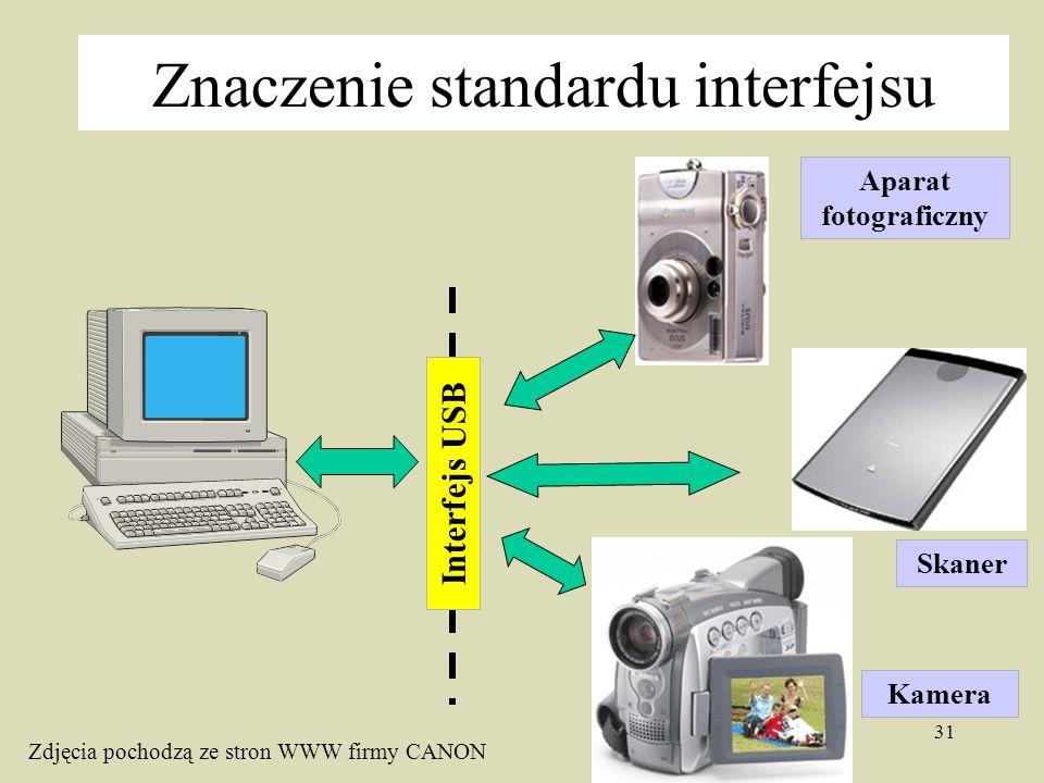 31 Znaczenie standardu interfejsu Interfejs USB Zdjęcia pochodzą ze stron WWW firmy CANON Aparat fotograficzny Skaner Kamera