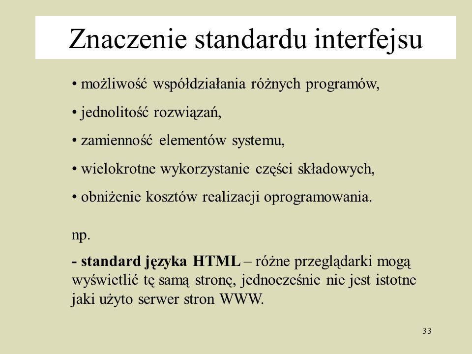 33 Znaczenie standardu interfejsu możliwość współdziałania różnych programów, jednolitość rozwiązań, zamienność elementów systemu, wielokrotne wykorzystanie części składowych, obniżenie kosztów realizacji oprogramowania.