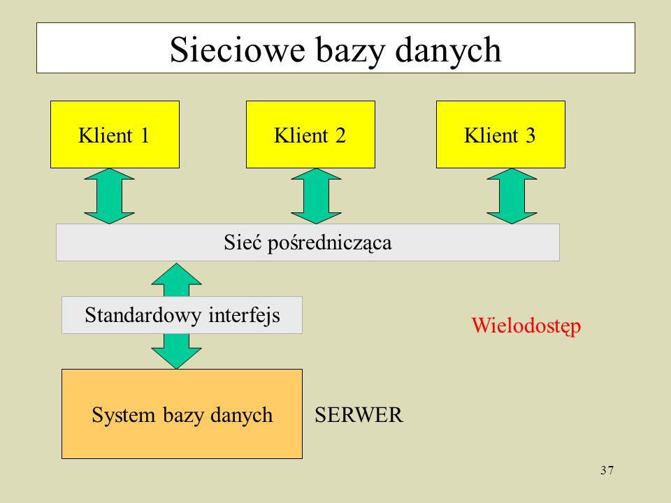 37 Sieciowe bazy danych System bazy danych Klient 1 Standardowy interfejs SERWER Wielodostęp Klient 2Klient 3 Sieć pośrednicząca