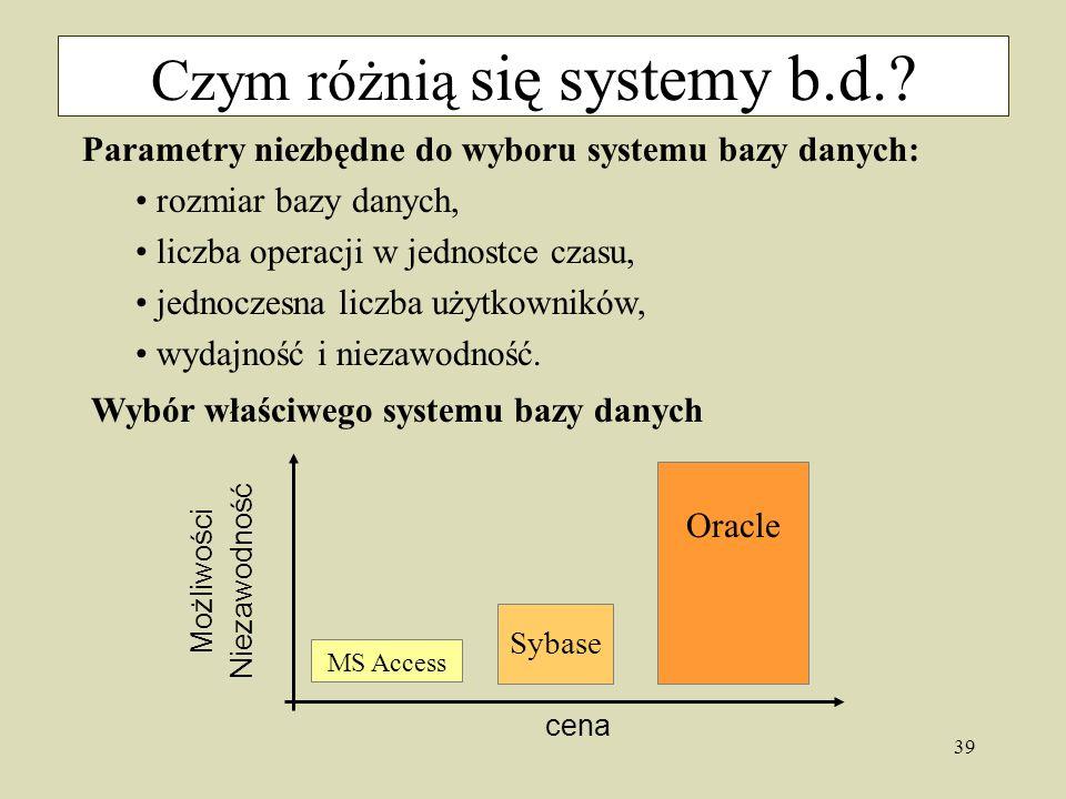 39 Czym różnią się systemy b.d..