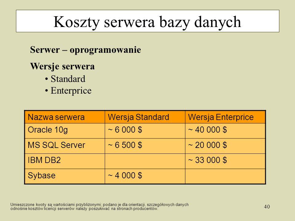40 Koszty serwera bazy danych Serwer – oprogramowanie Wersje serwera Standard Enterprice Nazwa serweraWersja StandardWersja Enterprice Oracle 10g~ 6 000 $~ 40 000 $ MS SQL Server~ 6 500 $~ 20 000 $ IBM DB2~ 33 000 $ Sybase~ 4 000 $ Umieszczone kwoty są wartościami przybliżonymi; podano je dla orientacji, szczegółowych danych odnośnie kosztów licencji serwerów należy poszukiwać na stronach producentów.