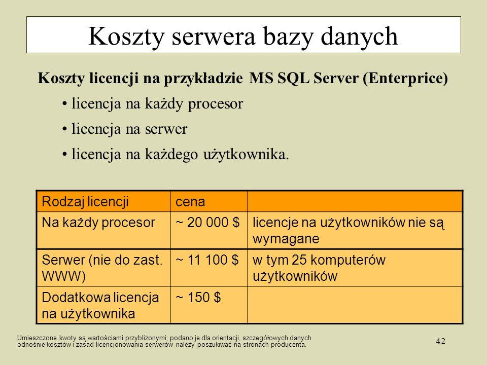 42 Koszty serwera bazy danych Koszty licencji na przykładzie MS SQL Server (Enterprice) licencja na każdy procesor licencja na serwer licencja na każdego użytkownika.