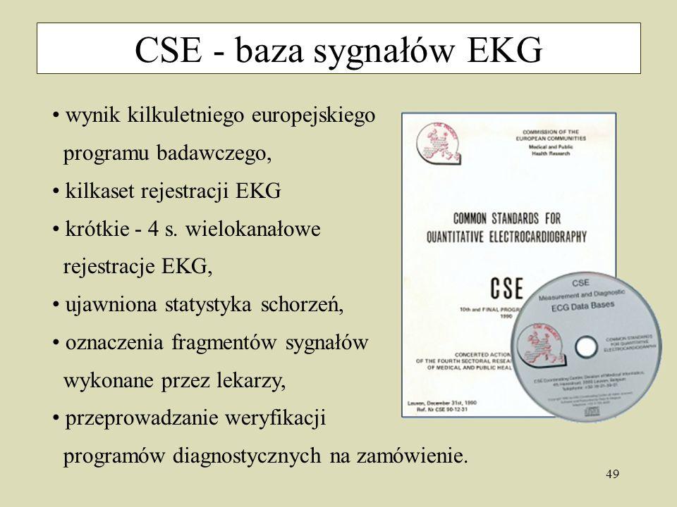 49 CSE - baza sygnałów EKG wynik kilkuletniego europejskiego programu badawczego, kilkaset rejestracji EKG krótkie - 4 s.