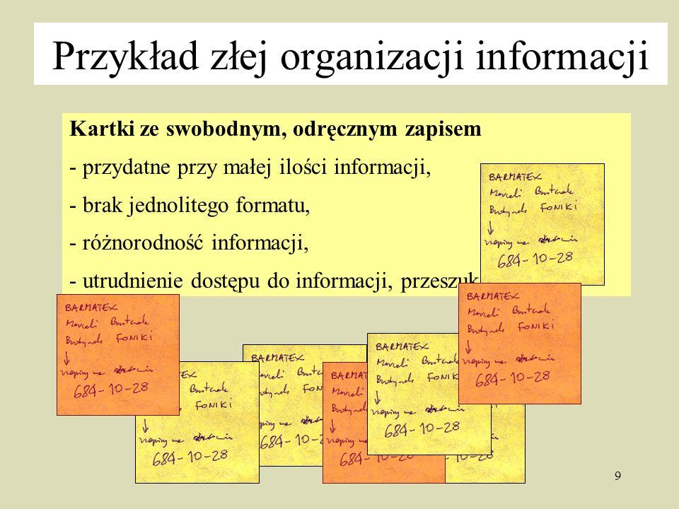 9 Przykład złej organizacji informacji Kartki ze swobodnym, odręcznym zapisem - przydatne przy małej ilości informacji, - brak jednolitego formatu, - różnorodność informacji, - utrudnienie dostępu do informacji, przeszukiwanie.