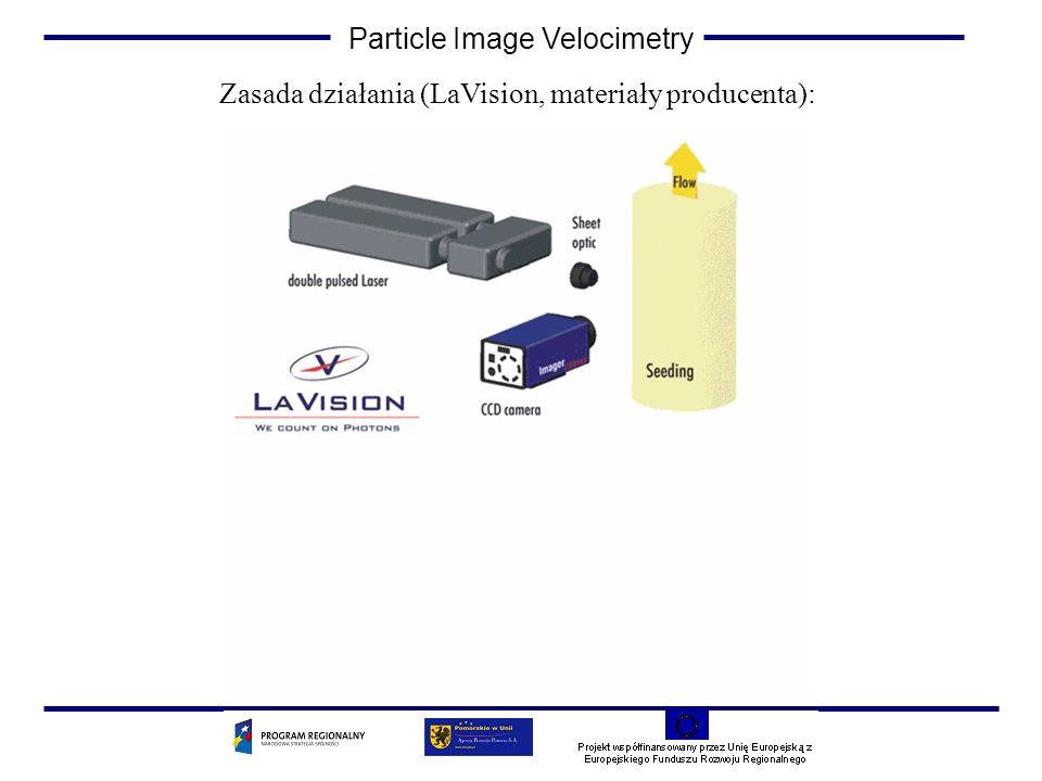 Zasada działania (LaVision, materiały producenta): Particle Image Velocimetry