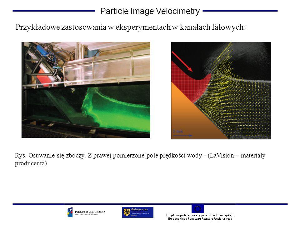 Przykładowe zastosowania w eksperymentach w kanałach falowych: Particle Image Velocimetry Rys. Osuwanie się zboczy. Z prawej pomierzone pole prędkości