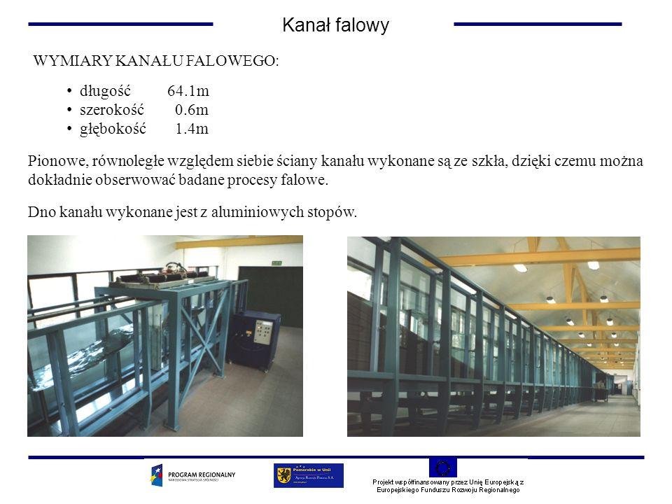 Przykładowe zastosowania w eksperymentach w kanałach falowych: Particle Image Velocimetry Rys.