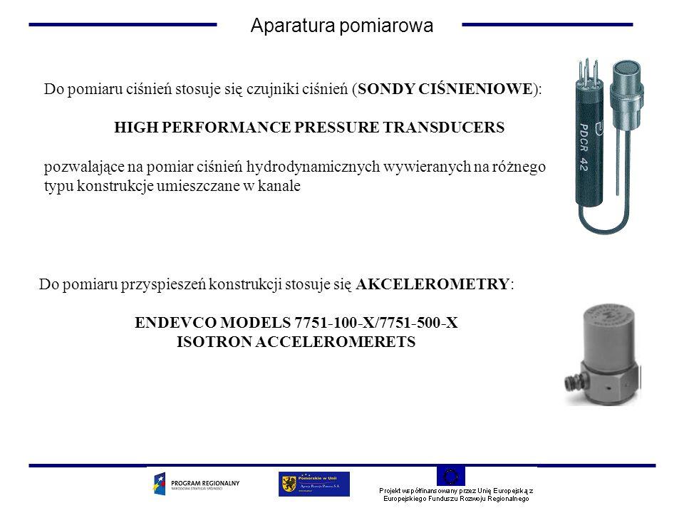 Do pomiaru ciśnień stosuje się czujniki ciśnień (SONDY CIŚNIENIOWE): HIGH PERFORMANCE PRESSURE TRANSDUCERS pozwalające na pomiar ciśnień hydrodynamicz