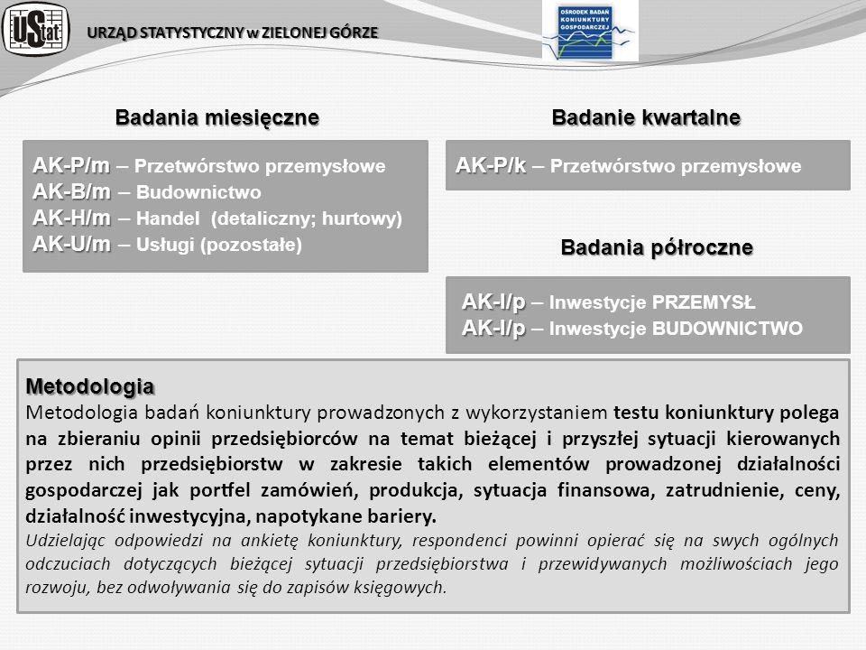 URZĄD STATYSTYCZNY w ZIELONEJ GÓRZE Badania miesięczne Badanie kwartalne AK-P/m AK-P/m – Przetwórstwo przemysłowe AK-B/m AK-B/m – Budownictwo AK-H/m A