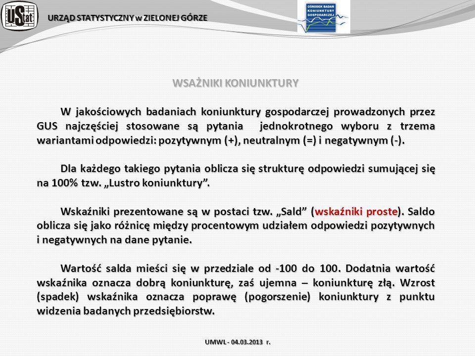 URZĄD STATYSTYCZNY w ZIELONEJ GÓRZE UMWL - 04.03.2013 r. WSAŻNIKI KONIUNKTURY W jakościowych badaniach koniunktury gospodarczej prowadzonych przez GUS