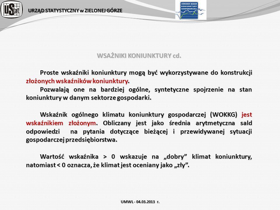 URZĄD STATYSTYCZNY w ZIELONEJ GÓRZE UMWL - 04.03.2013 r. WSAŻNIKI KONIUNKTURY cd. Proste wskaźniki koniunktury mogą być wykorzystywane do konstrukcji