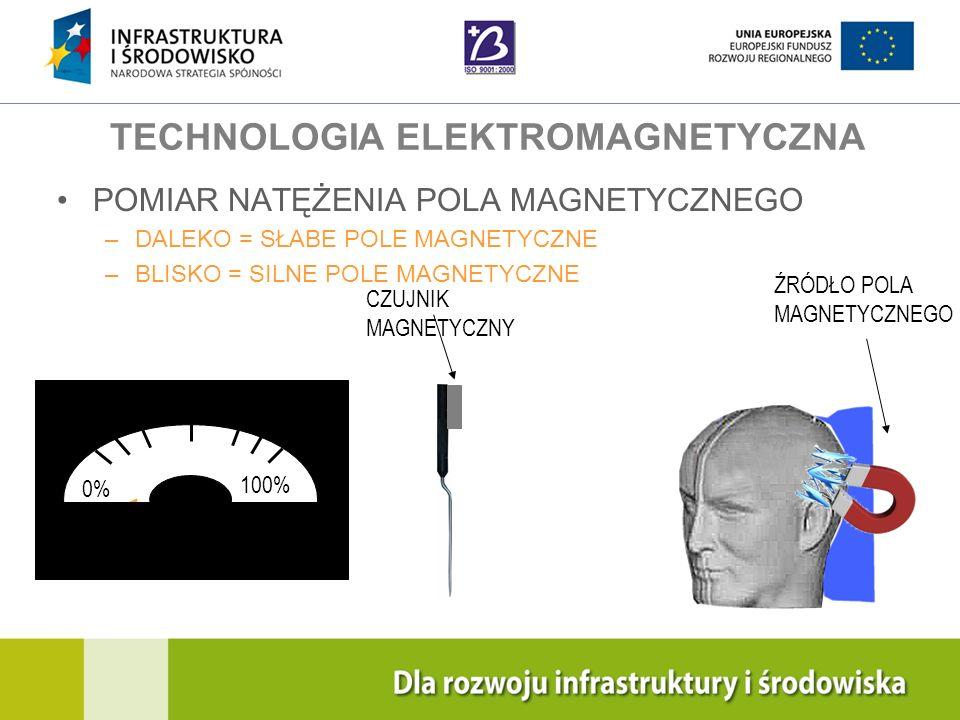Navigation Training & Education Internal Use Only POMIAR NATĘŻENIA POLA MAGNETYCZNEGO –DALEKO = SŁABE POLE MAGNETYCZNE –BLISKO = SILNE POLE MAGNETYCZN
