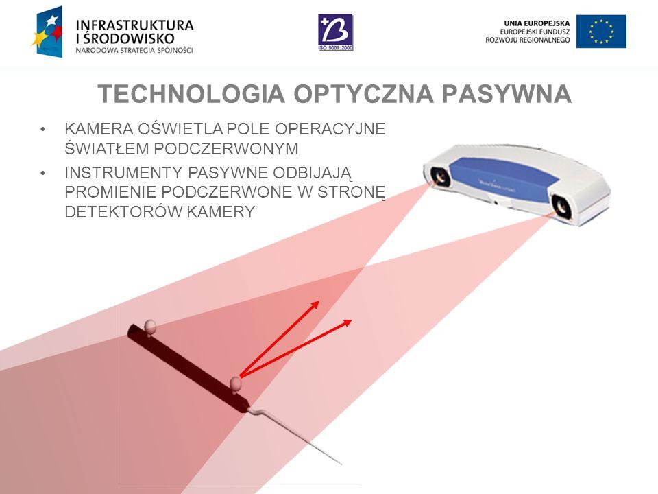 Navigation Training & Education Internal Use Only TECHNOLOGIA OPTYCZNA PASYWNA KAMERA OŚWIETLA POLE OPERACYJNE ŚWIATŁEM PODCZERWONYM INSTRUMENTY PASYW