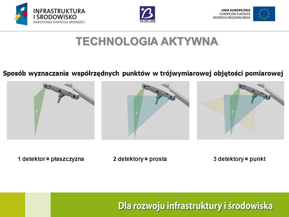 Navigation Training & Education Internal Use Only 1 detektor = płaszczyzna2 detektory = prosta3 detektory = punkt Sposób wyznaczania współrzędnych pun