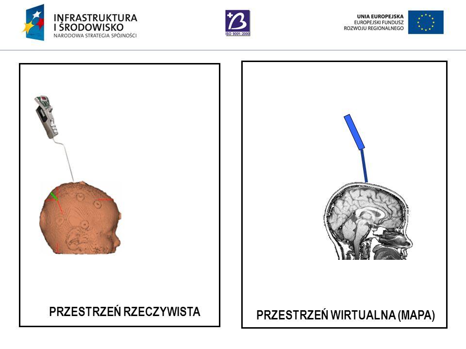 Navigation Training & Education Internal Use Only PRZESTRZEŃ RZECZYWISTA PRZESTRZEŃ WIRTUALNA (MAPA)