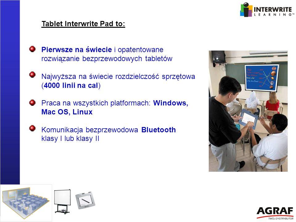 Tablet Interwrite Pad to: Pierwsze na świecie i opatentowane rozwiązanie bezprzewodowych tabletów Najwyższa na świecie rozdzielczość sprzętowa (4000 l