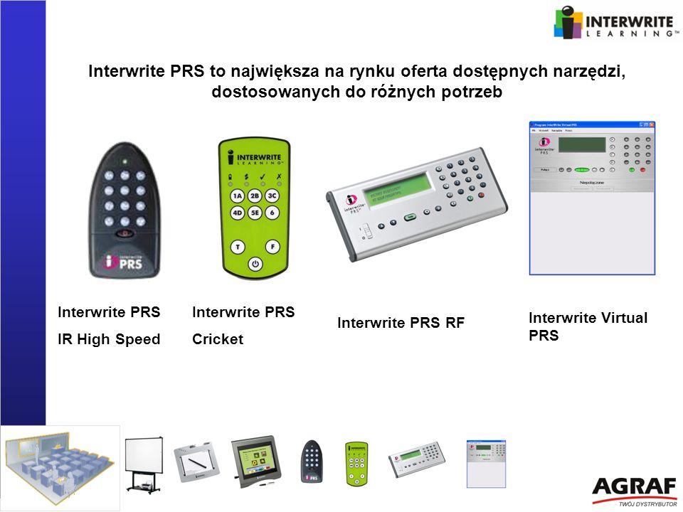 Interwrite PRS to największa na rynku oferta dostępnych narzędzi, dostosowanych do różnych potrzeb Interwrite PRS IR High Speed Interwrite PRS Cricket