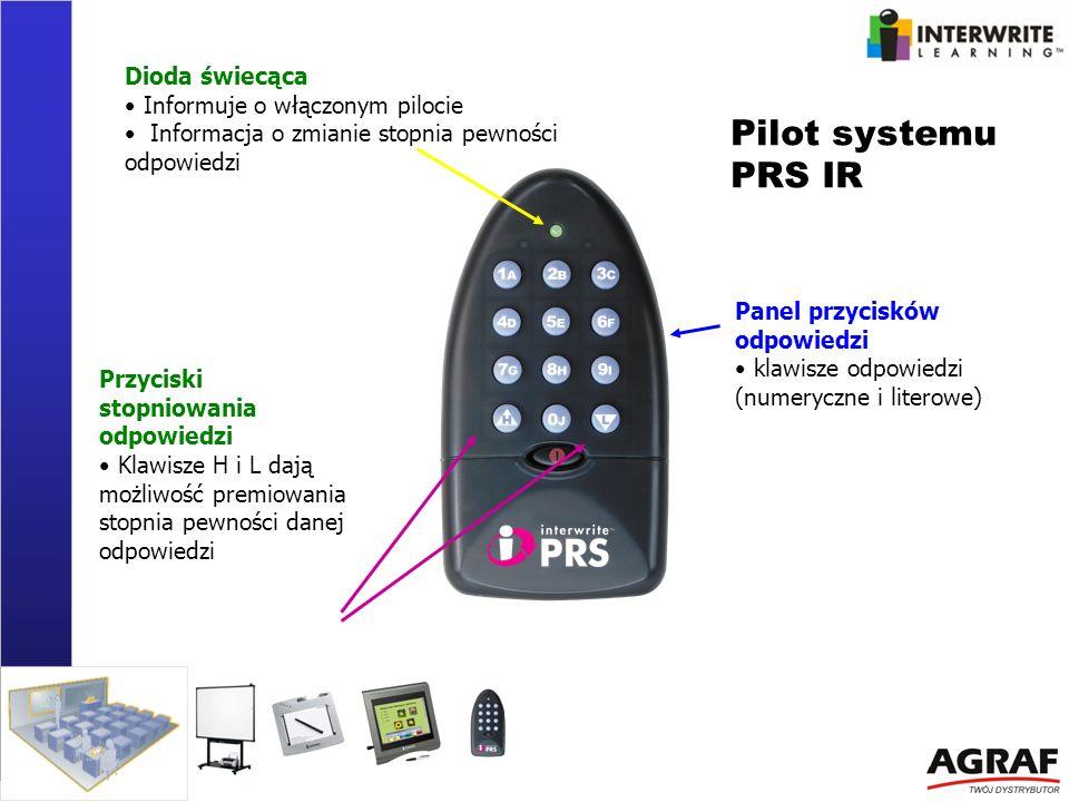 Dioda świecąca Informuje o włączonym pilocie Informacja o zmianie stopnia pewności odpowiedzi Panel przycisków odpowiedzi klawisze odpowiedzi (numeryc