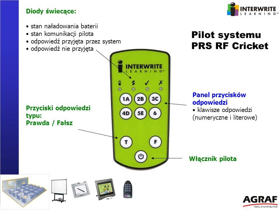 Diody świecące: stan naładowania baterii stan komunikacji pilota odpowiedź przyjęta przez system odpowiedź nie przyjęta Panel przycisków odpowiedzi kl