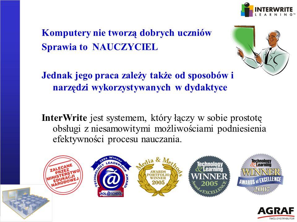 Komputery nie tworzą dobrych uczniów Sprawia to NAUCZYCIEL Jednak jego praca zależy także od sposobów i narzędzi wykorzystywanych w dydaktyce InterWri