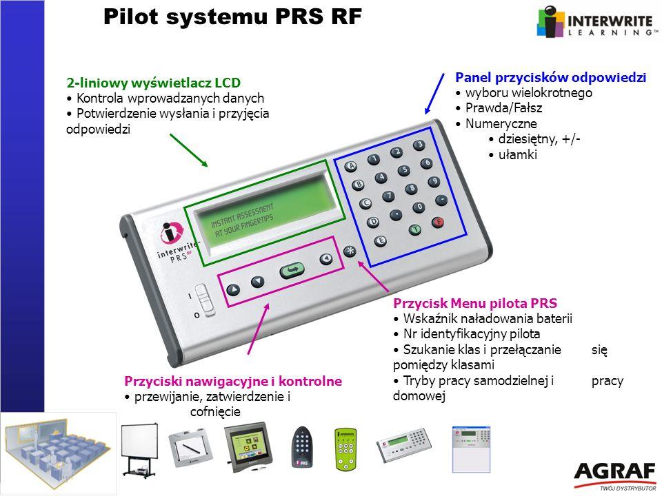 2-liniowy wyświetlacz LCD Kontrola wprowadzanych danych Potwierdzenie wysłania i przyjęcia odpowiedzi Panel przycisków odpowiedzi wyboru wielokrotnego