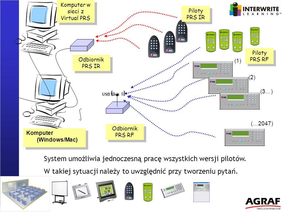 USB Link (1) (2) (3…) (…2047) ( ( ( ) ) ) Komputer (Windows/Mac) Odbiornik PRS RF Piloty PRS RF System umożliwia jednoczesną pracę wszystkich wersji p