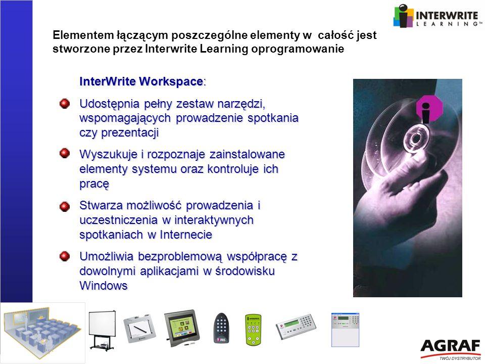 Elementem łączącym poszczególne elementy w całość jest stworzone przez Interwrite Learning oprogramowanie InterWrite Workspace: Udostępnia pełny zesta