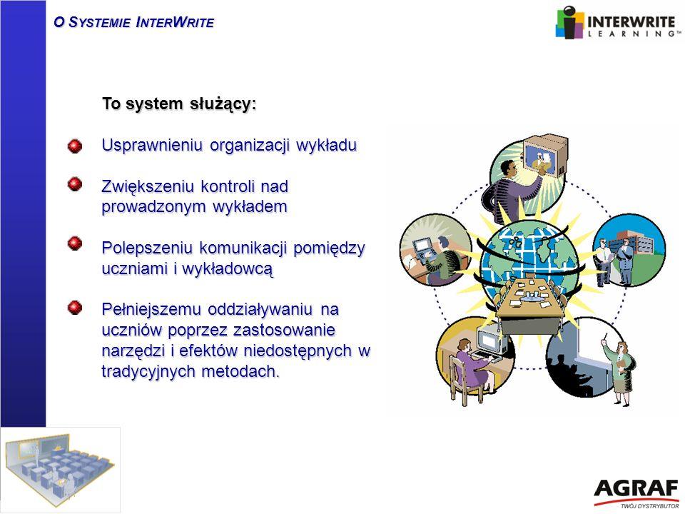 To system służący: Usprawnieniu organizacji wykładu Zwiększeniu kontroli nad prowadzonym wykładem Polepszeniu komunikacji pomiędzy uczniami i wykładow