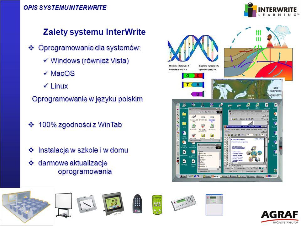 Oprogramowanie dla systemów: Oprogramowanie dla systemów: Windows (również Vista) Windows (również Vista) MacOS MacOS Linux Linux Oprogramowanie w jęz