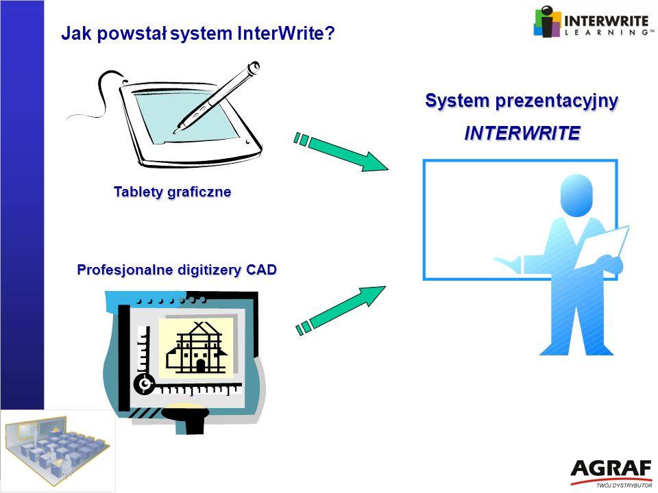 Jak powstał system InterWrite? Tablety graficzne Profesjonalne digitizery CAD System prezentacyjny INTERWRITE